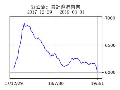 stockchart_sh2hkc_day76548[6]